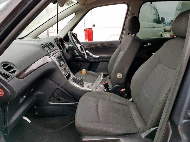 Naudotos automobilio dalys Ford GALAXY 2009 2.0 Mechaninė Vienatūris 4/5 d. Melyna 2020-1-17